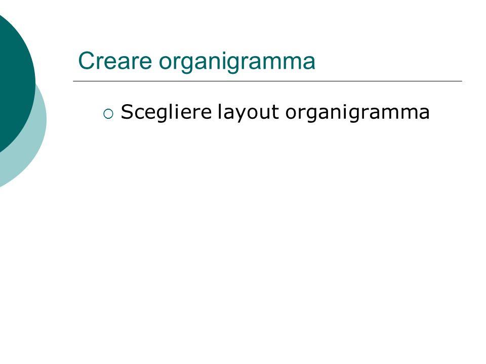 Modifica attributi disegno Disegna un rettangolo Selezionano clic Ruotare loggetto Variare ombreggiatura