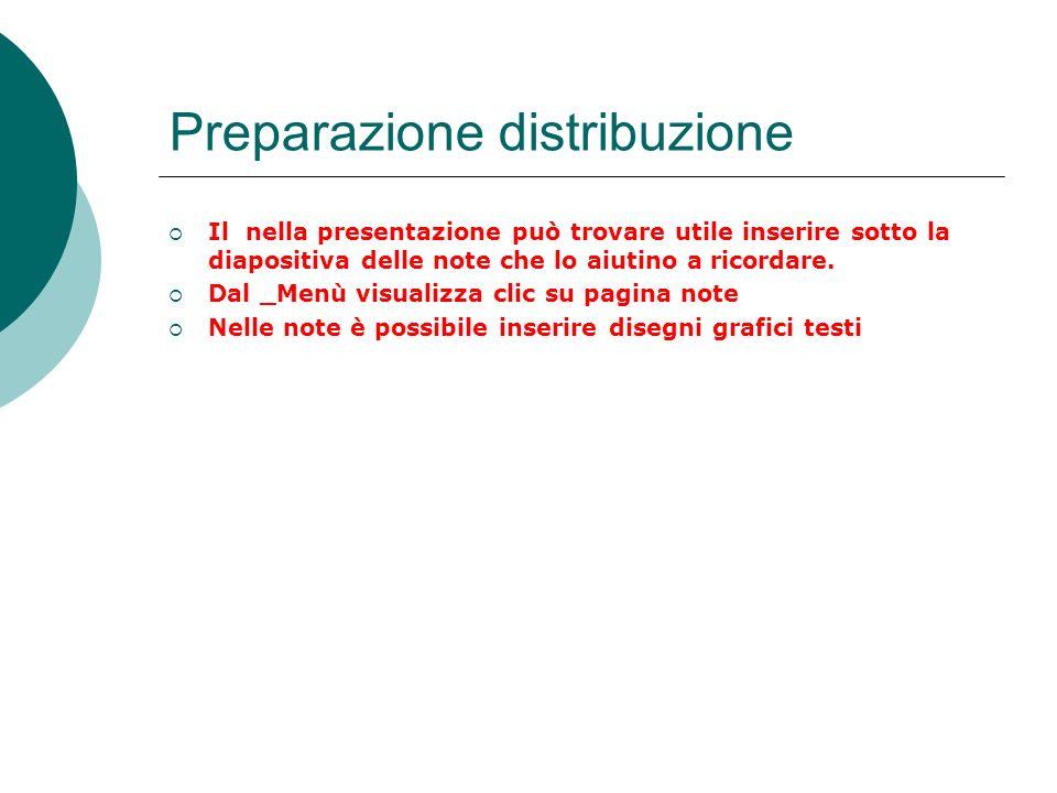 Cambiare orientamento diapositive Dal menù File Imposta pagina