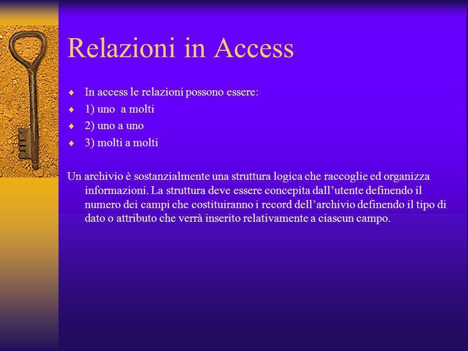 Relazioni in Access In access le relazioni possono essere: 1) uno a molti 2) uno a uno 3) molti a molti Un archivio è sostanzialmente una struttura lo