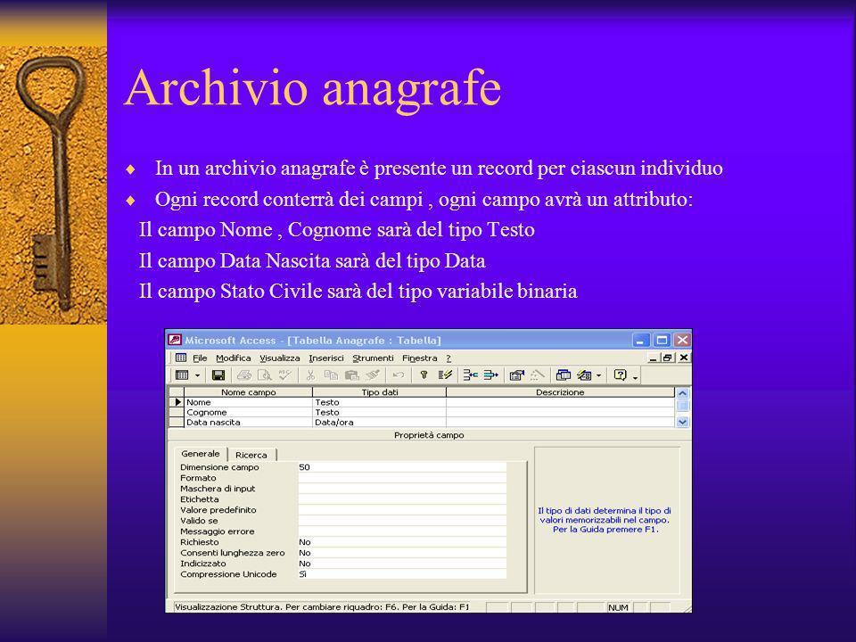 Archivio anagrafe In un archivio anagrafe è presente un record per ciascun individuo Ogni record conterrà dei campi, ogni campo avrà un attributo: Il