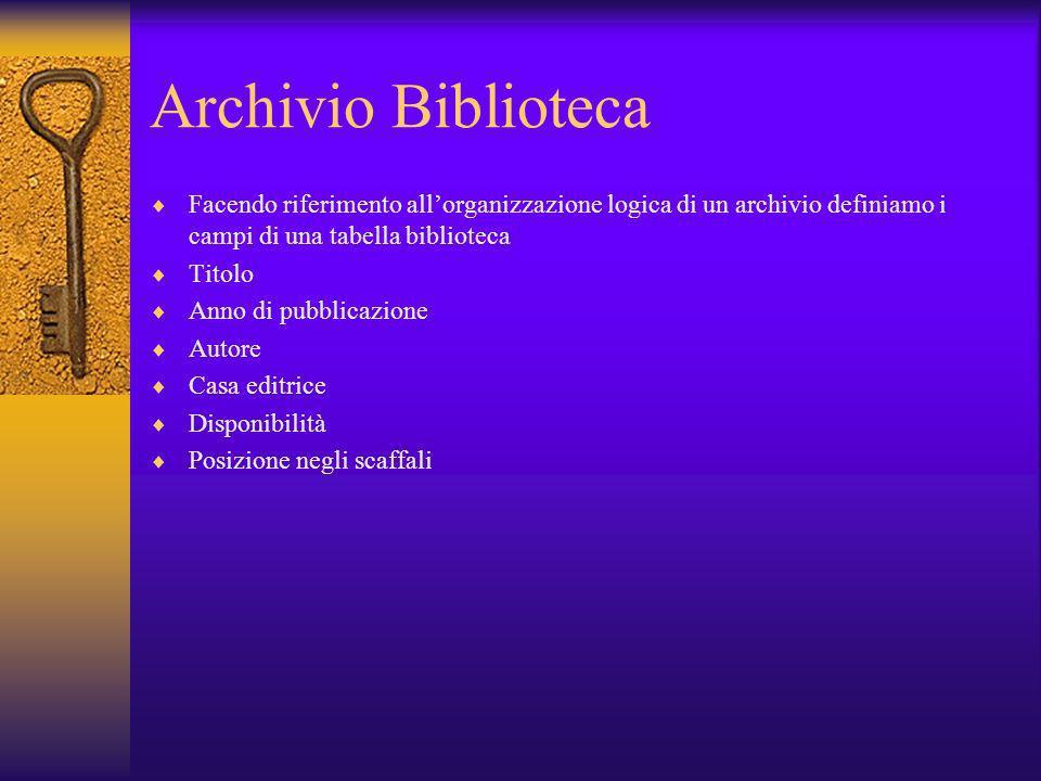 Archivio Biblioteca Facendo riferimento allorganizzazione logica di un archivio definiamo i campi di una tabella biblioteca Titolo Anno di pubblicazio