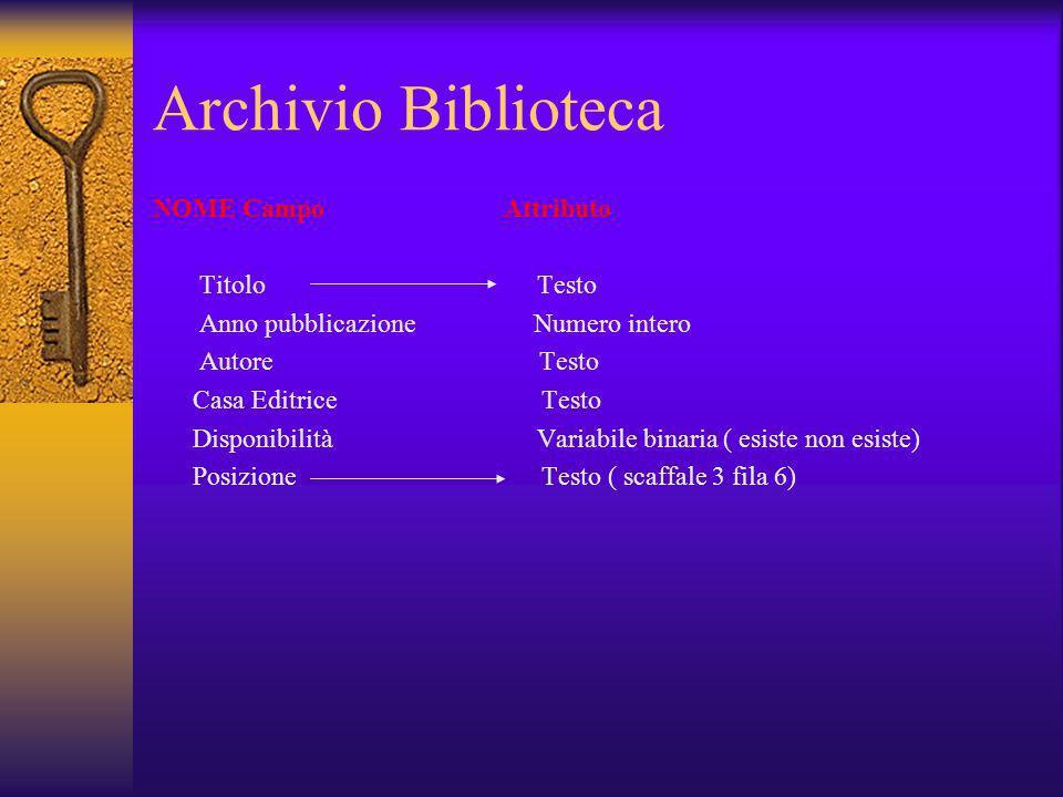 Archivio Biblioteca NOME Campo Attributo Titolo Testo Anno pubblicazione Numero intero Autore Testo Casa Editrice Testo Disponibilità Variabile binari