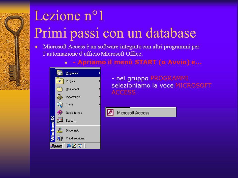 Lezione n°1 Primi passi con un database Microsoft Access è un software integrato con altri programmi per lautomazione dufficio Microsoft Office. - Apr