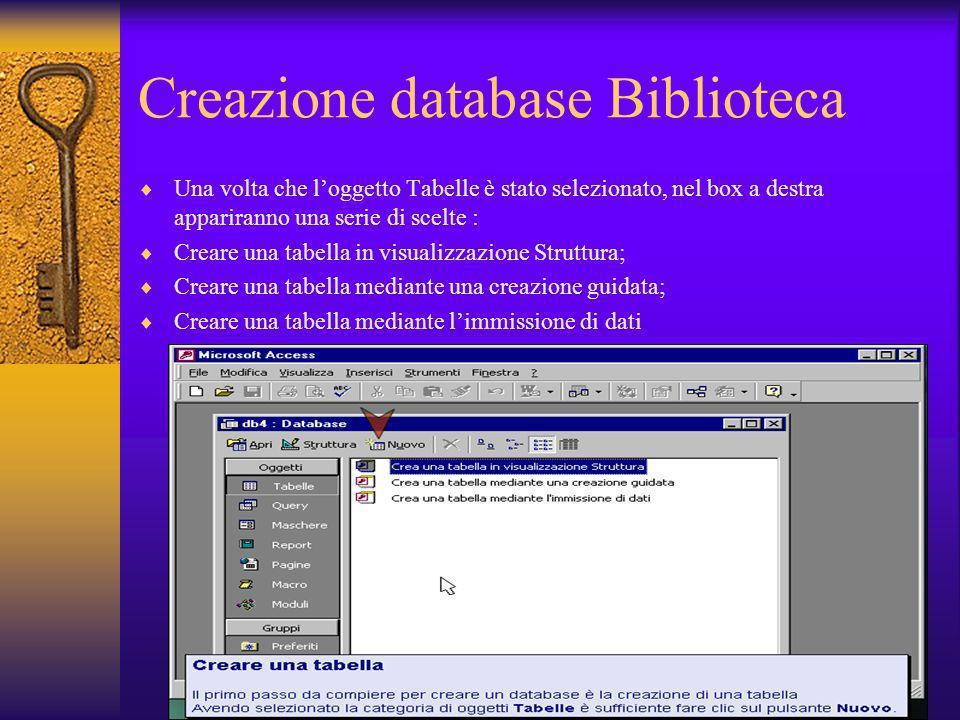 Creazione database Biblioteca Una volta che loggetto Tabelle è stato selezionato, nel box a destra appariranno una serie di scelte : Creare una tabell