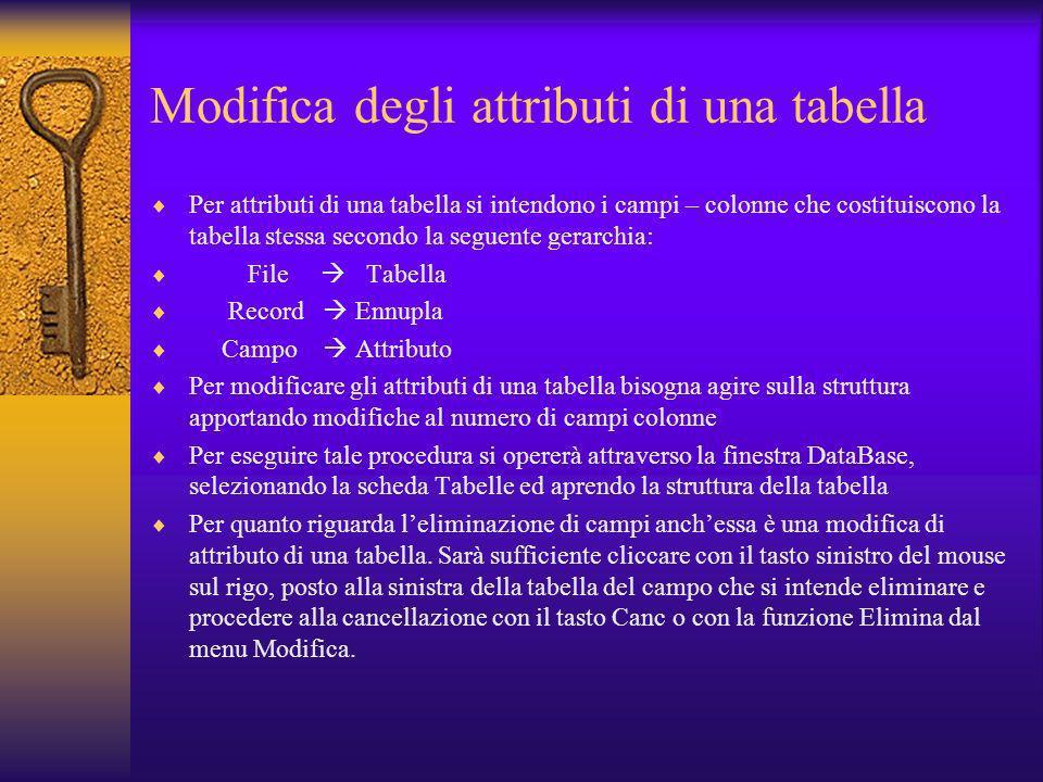 Modifica degli attributi di una tabella Per attributi di una tabella si intendono i campi – colonne che costituiscono la tabella stessa secondo la seg