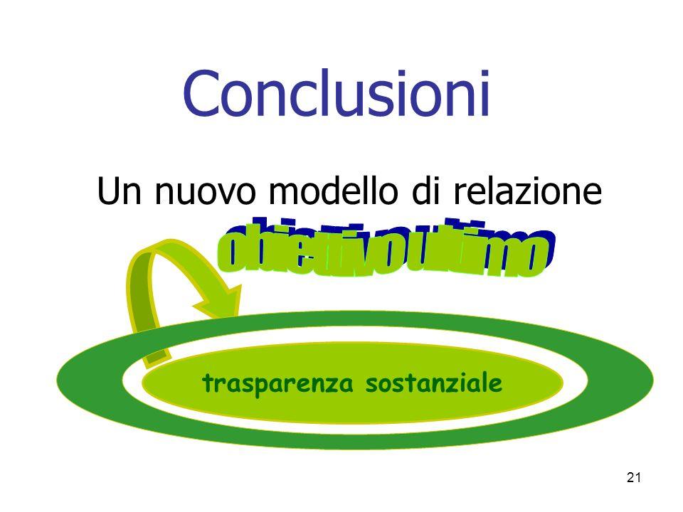 21 Conclusioni Un nuovo modello di relazione trasparenza sostanziale
