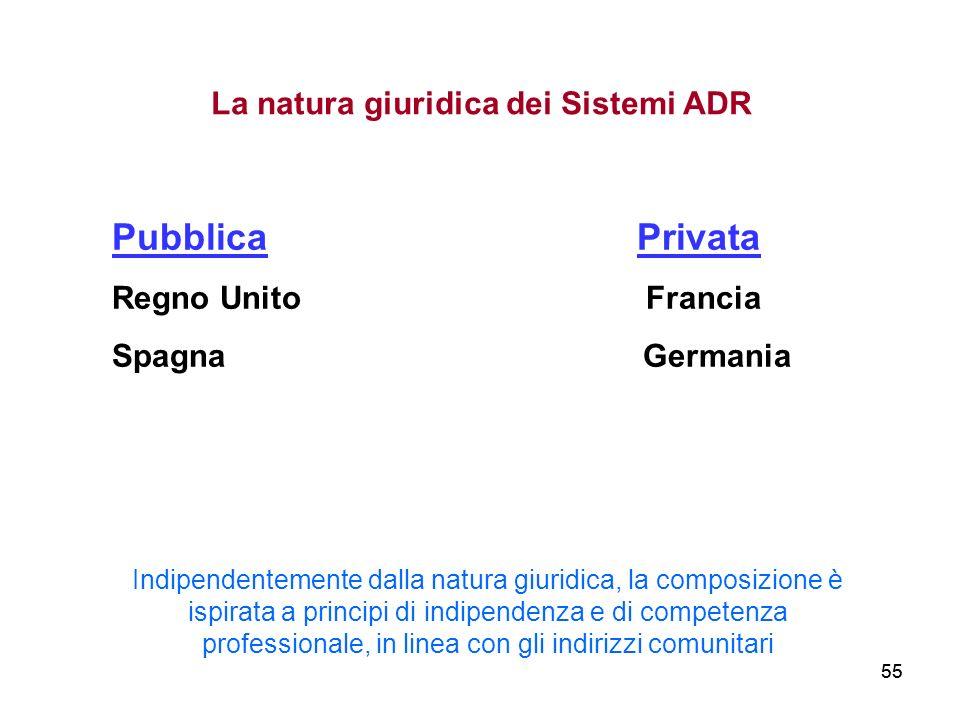 55 La natura giuridica dei Sistemi ADR Pubblica Privata Regno Unito Francia Spagna Germania Indipendentemente dalla natura giuridica, la composizione