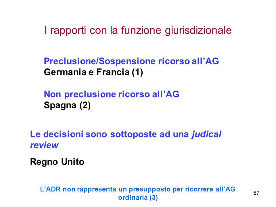 57 I rapporti con la funzione giurisdizionale Preclusione/Sospensione ricorso allAG Germania e Francia (1) Non preclusione ricorso allAG Spagna (2) Le