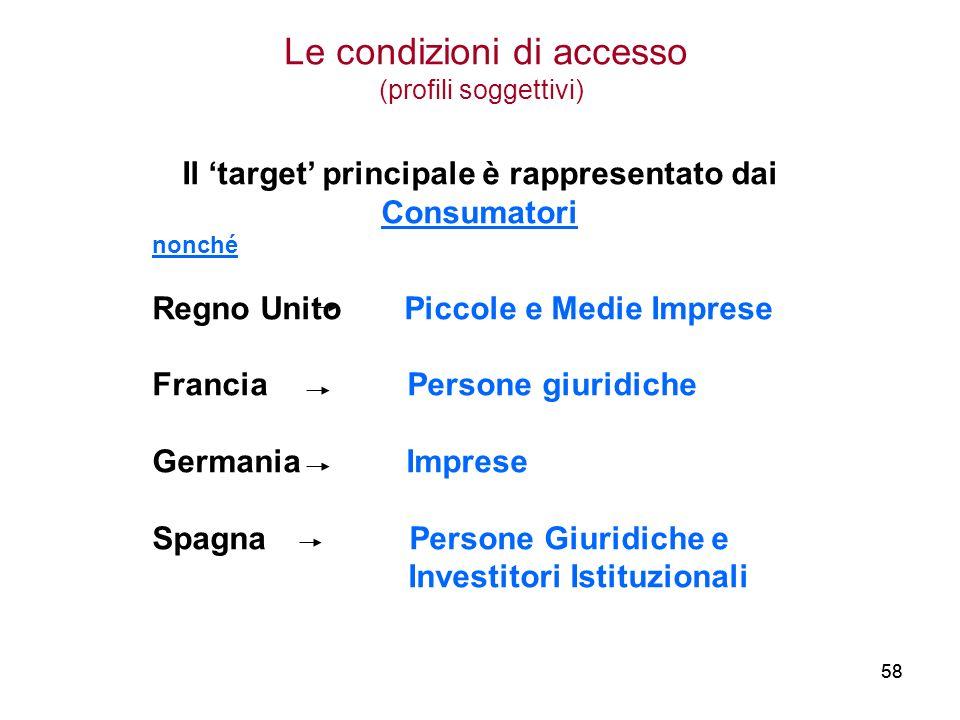 58 Le condizioni di accesso (profili soggettivi) Il target principale è rappresentato dai Consumatori nonché Regno Unito Piccole e Medie Imprese Franc