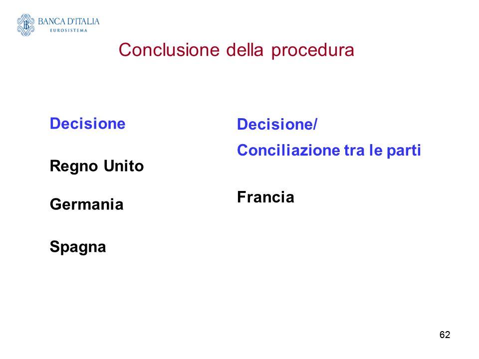 62 Conclusione della procedura Decisione Regno Unito Germania Spagna Decisione/ Conciliazione tra le parti Francia
