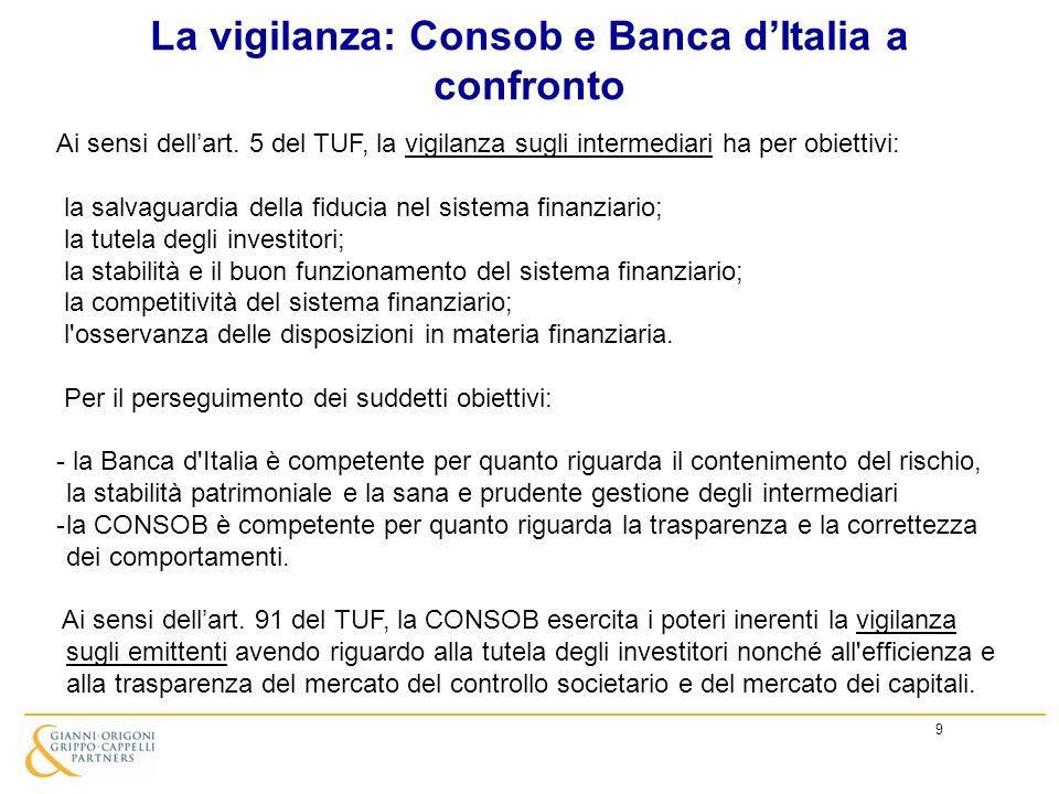 9 Ai sensi dellart. 5 del TUF, la vigilanza sugli intermediari ha per obiettivi: la salvaguardia della fiducia nel sistema finanziario; la tutela degl