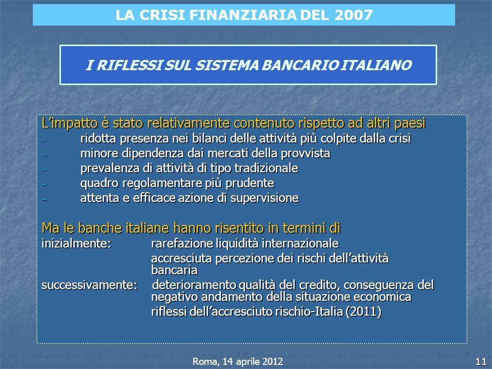 11 I RIFLESSI SUL SISTEMA BANCARIO ITALIANO Limpatto è stato relativamente contenuto rispetto ad altri paesi – ridotta presenza nei bilanci delle atti