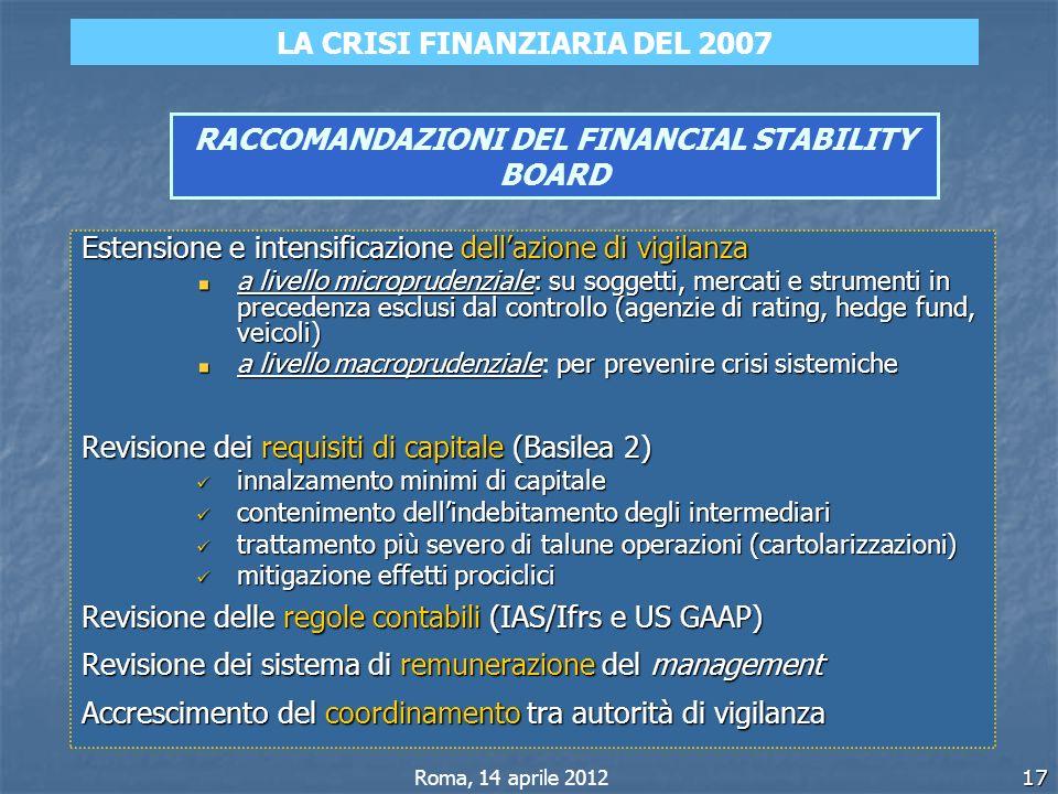 17 RACCOMANDAZIONI DEL FINANCIAL STABILITY BOARD Estensione e intensificazione dellazione di vigilanza a livello microprudenziale: su soggetti, mercat