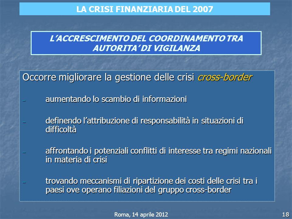 18 LACCRESCIMENTO DEL COORDINAMENTO TRA AUTORITA DI VIGILANZA Occorre migliorare la gestione delle crisi cross-border – aumentando lo scambio di infor