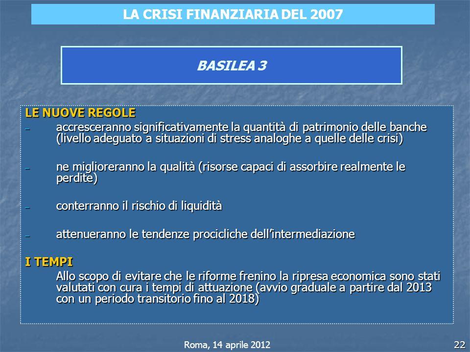 22 BASILEA 3 LE NUOVE REGOLE – accresceranno significativamente la quantità di patrimonio delle banche (livello adeguato a situazioni di stress analog