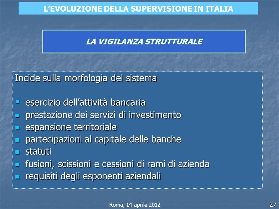 27 LA VIGILANZA STRUTTURALE Incide sulla morfologia del sistema esercizio dellattività bancaria esercizio dellattività bancaria prestazione dei serviz