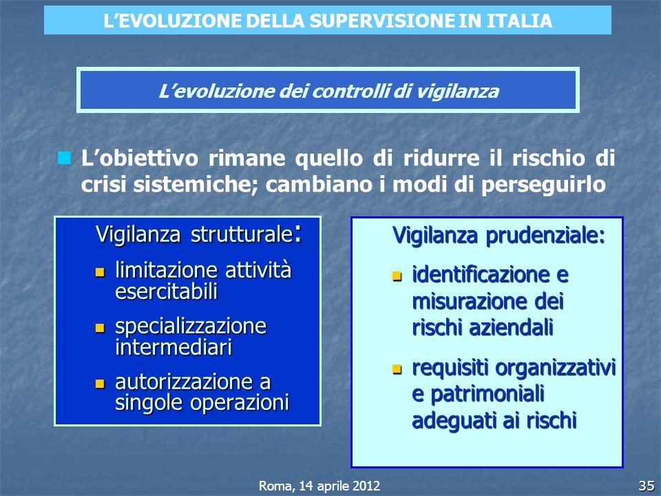 35 Vigilanza strutturale : Vigilanza strutturale : limitazione attività esercitabili limitazione attività esercitabili specializzazione intermediari s