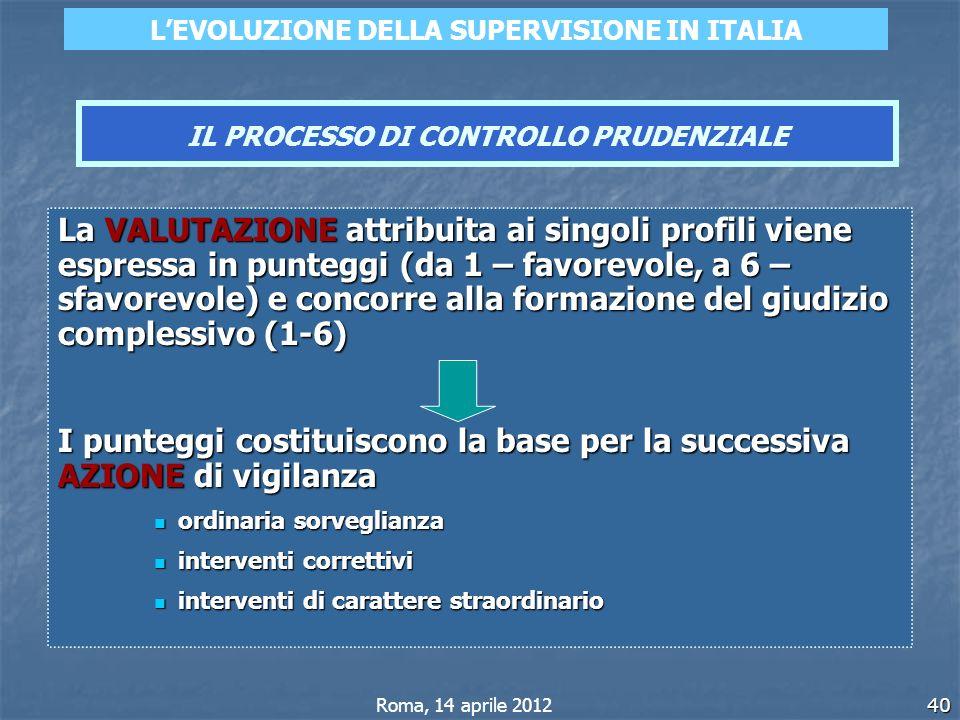 40 La VALUTAZIONE attribuita ai singoli profili viene espressa in punteggi (da 1 – favorevole, a 6 – sfavorevole) e concorre alla formazione del giudi