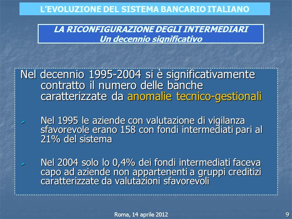 9 LEVOLUZIONE DEL SISTEMA BANCARIO ITALIANO LA RICONFIGURAZIONE DEGLI INTERMEDIARI Un decennio significativo Roma, 14 aprile 2012 Nel decennio 1995-20