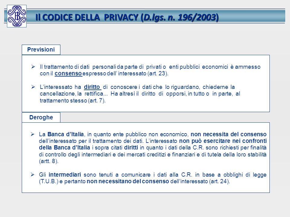 Il trattamento di dati personali da parte di privati o enti pubblici economici è ammesso con il consenso espresso dell interessato (art. 23). Linteres