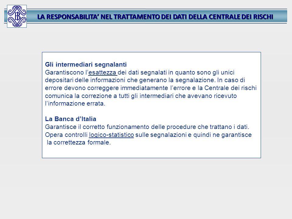 LA RESPONSABILITA NEL TRATTAMENTO DEI DATI DELLA CENTRALE DEI RISCHI Gli intermediari segnalanti Garantiscono lesattezza dei dati segnalati in quanto