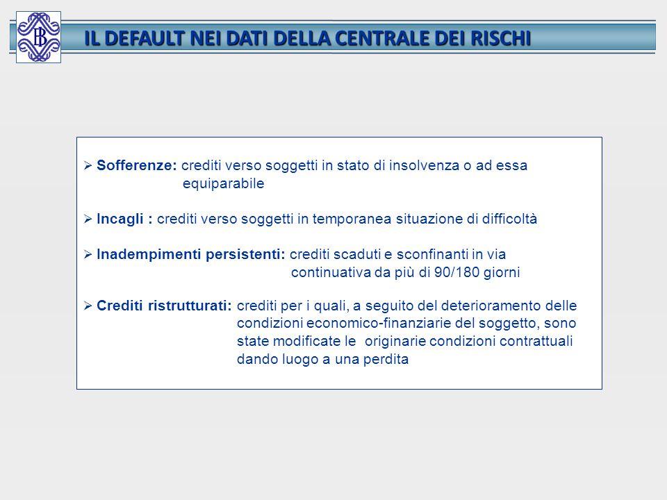 Sofferenze: crediti verso soggetti in stato di insolvenza o ad essa equiparabile Incagli : crediti verso soggetti in temporanea situazione di difficol