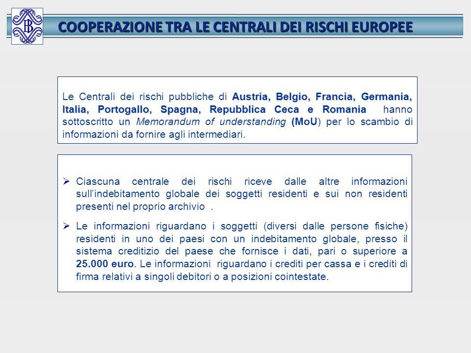 COOPERAZIONE TRA LE CENTRALI DEI RISCHI EUROPEE Austria, Belgio, Francia, Germania, Italia, Portogallo, Spagna, Repubblica Ceca e Romania Le Centrali