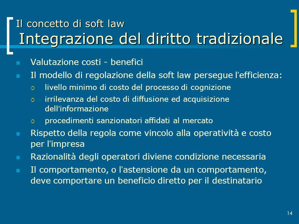 14 Il concetto di soft law Integrazione del diritto tradizionale Valutazione costi - benefici Il modello di regolazione della soft law persegue leffic