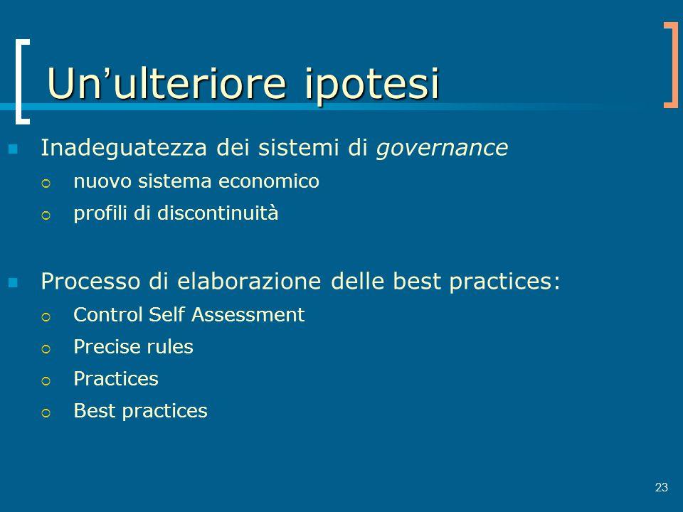 23 Unulteriore ipotesi Unulteriore ipotesi Inadeguatezza dei sistemi di governance nuovo sistema economico profili di discontinuità Processo di elabor