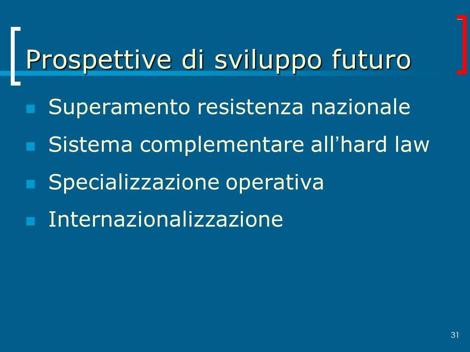31 Prospettive di sviluppo futuro Superamento resistenza nazionale Sistema complementare allhard law Specializzazione operativa Internazionalizzazione