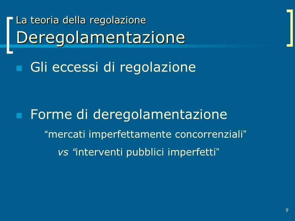 9 La teoria della regolazione Deregolamentazione Gli eccessi di regolazione Forme di deregolamentazione mercati imperfettamente concorrenziali vs inte