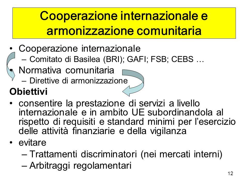 12 Cooperazione internazionale e armonizzazione comunitaria Cooperazione internazionale –Comitato di Basilea (BRI); GAFI; FSB; CEBS … Normativa comunitaria –Direttive di armonizzazione Obiettivi consentire la prestazione di servizi a livello internazionale e in ambito UE subordinandola al rispetto di requisiti e standard minimi per lesercizio delle attività finanziarie e della vigilanza evitare –Trattamenti discriminatori (nei mercati interni) –Arbitraggi regolamentari