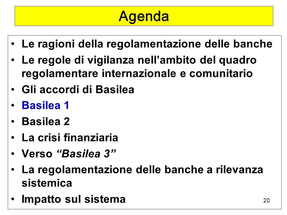 20 Agenda Le ragioni della regolamentazione delle banche Le regole di vigilanza nellambito del quadro regolamentare internazionale e comunitario Gli accordi di Basilea Basilea 1 Basilea 2 La crisi finanziaria Verso Basilea 3 La regolamentazione delle banche a rilevanza sistemica Impatto sul sistema