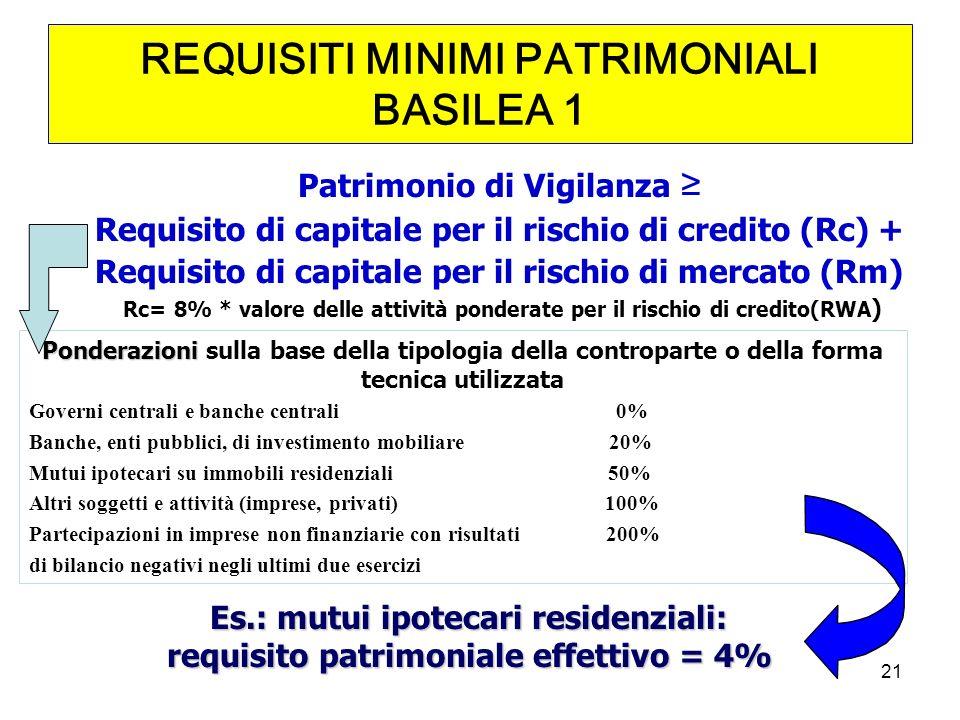 21 REQUISITI MINIMI PATRIMONIALI BASILEA 1 Patrimonio di Vigilanza Requisito di capitale per il rischio di credito (Rc) + Requisito di capitale per il rischio di mercato (Rm) Rc= 8% * valore delle attività ponderate per il rischio di credito(RWA ) Ponderazioni Ponderazioni sulla base della tipologia della controparte o della forma tecnica utilizzata Governi centrali e banche centrali 0% Banche, enti pubblici, di investimento mobiliare 20% Mutui ipotecari su immobili residenziali 50% Altri soggetti e attività (imprese, privati) 100% Partecipazioni in imprese non finanziarie con risultati 200% di bilancio negativi negli ultimi due esercizi Es.: mutui ipotecari residenziali: requisito patrimoniale effettivo = 4%
