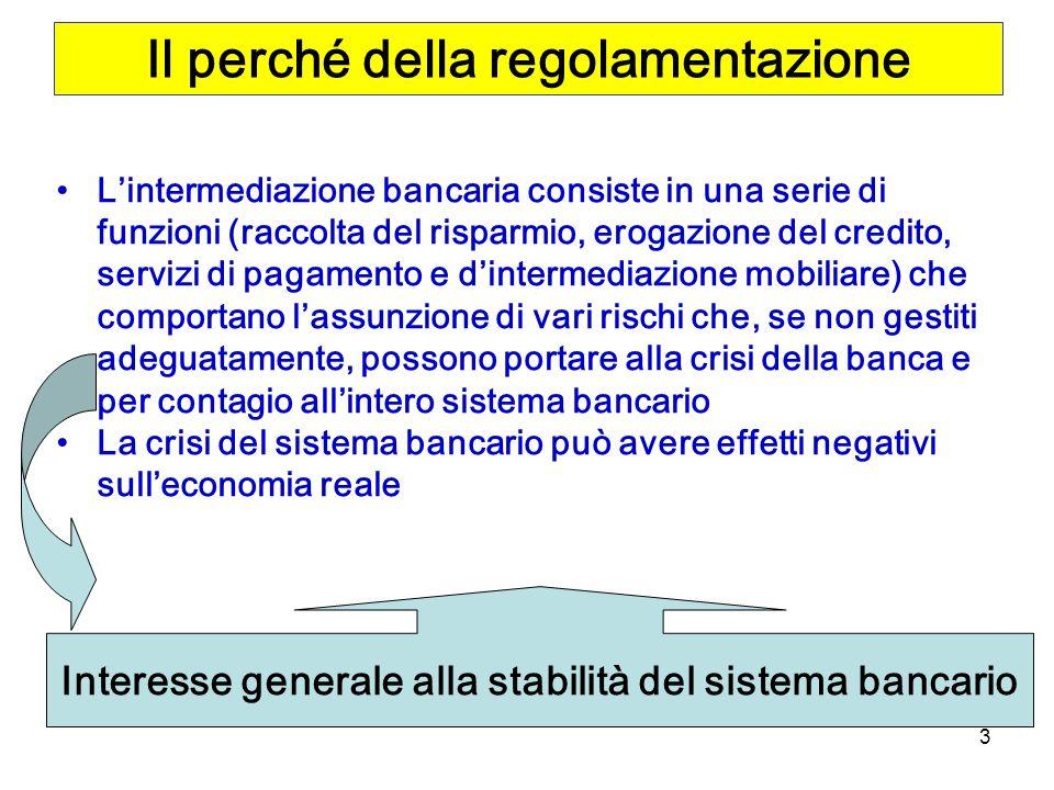 14 Agenda Le ragioni della regolamentazione delle banche Le regole di vigilanza nellambito del quadro regolamentare internazionale e comunitario Gli accordi di Basilea Basilea 1 Basilea 2 La crisi finanziaria Verso Basilea 3 La regolamentazione delle banche a rilevanza sistemica Impatto sul sistema
