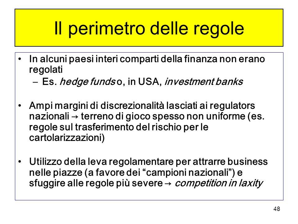 48 Il perimetro delle regole In alcuni paesi interi comparti della finanza non erano regolati –Es.
