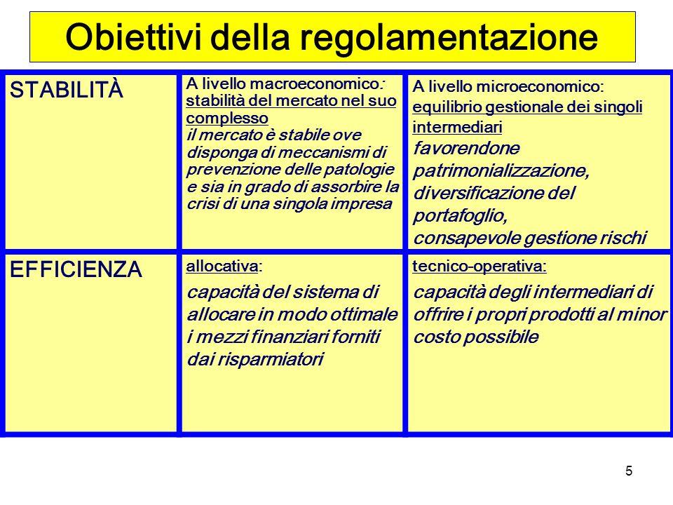 26 Agenda Le ragioni della regolamentazione delle banche Le regole di vigilanza nellambito del quadro regolamentare internazionale e comunitario Gli accordi di Basilea Basilea 1 Basilea 2 La crisi finanziaria Verso Basilea 3 La regolamentazione delle banche a rilevanza sistemica Impatto sul sistema