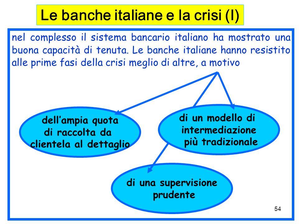 54 nel complesso il sistema bancario italiano ha mostrato una buona capacità di tenuta.