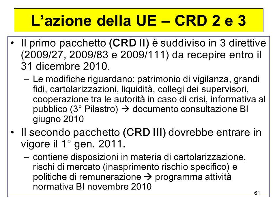 61 Lazione della UE – CRD 2 e 3 Il primo pacchetto (CRD II) è suddiviso in 3 direttive (2009/27, 2009/83 e 2009/111) da recepire entro il 31 dicembre 2010.