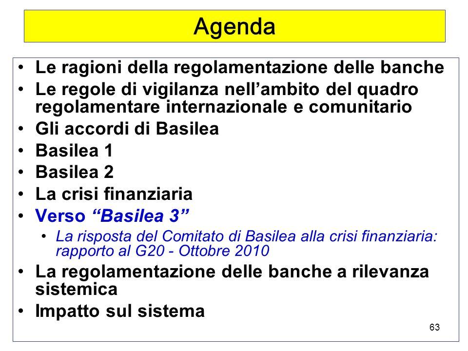 63 Agenda Le ragioni della regolamentazione delle banche Le regole di vigilanza nellambito del quadro regolamentare internazionale e comunitario Gli accordi di Basilea Basilea 1 Basilea 2 La crisi finanziaria Verso Basilea 3 La risposta del Comitato di Basilea alla crisi finanziaria: rapporto al G20 - Ottobre 2010 La regolamentazione delle banche a rilevanza sistemica Impatto sul sistema