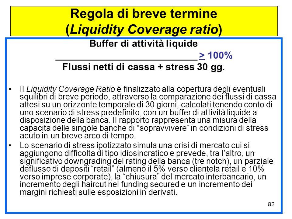 82 Buffer di attività liquide __________________________ > 100% Flussi netti di cassa + stress 30 gg.