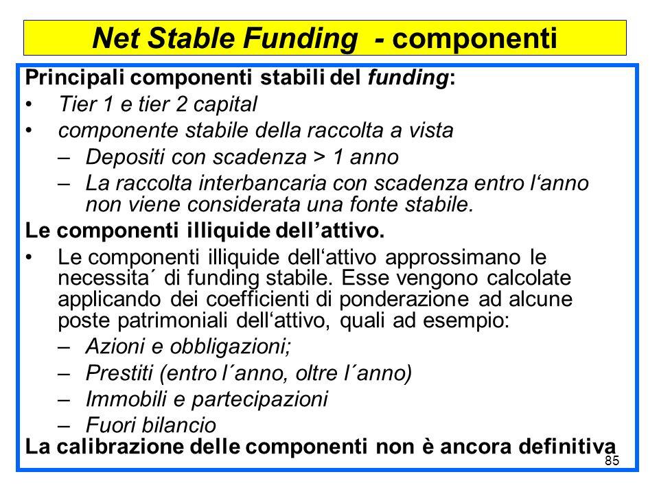 85 Principali componenti stabili del funding: Tier 1 e tier 2 capital componente stabile della raccolta a vista –Depositi con scadenza > 1 anno –La raccolta interbancaria con scadenza entro lanno non viene considerata una fonte stabile.
