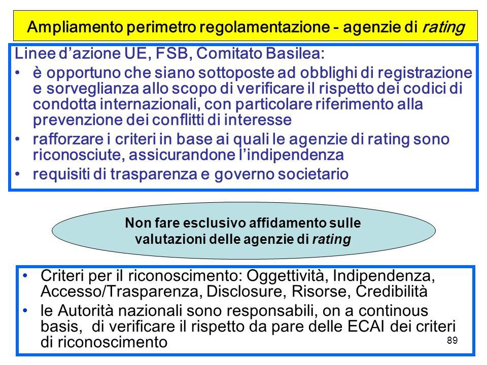 89 Ampliamento perimetro regolamentazione - agenzie di rating Linee dazione UE, FSB, Comitato Basilea: è opportuno che siano sottoposte ad obblighi di registrazione e sorveglianza allo scopo di verificare il rispetto dei codici di condotta internazionali, con particolare riferimento alla prevenzione dei conflitti di interesse rafforzare i criteri in base ai quali le agenzie di rating sono riconosciute, assicurandone lindipendenza requisiti di trasparenza e governo societario Criteri per il riconoscimento: Oggettività, Indipendenza, Accesso/Trasparenza, Disclosure, Risorse, Credibilità le Autorità nazionali sono responsabili, on a continous basis, di verificare il rispetto da pare delle ECAI dei criteri di riconoscimento Non fare esclusivo affidamento sulle valutazioni delle agenzie di rating