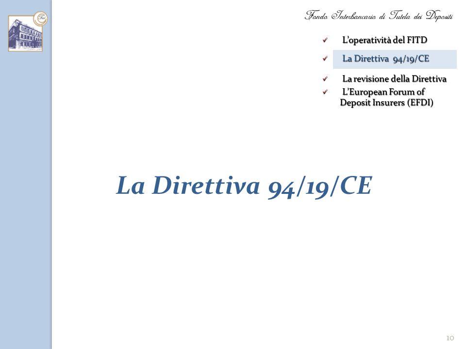 10 La Direttiva 94/19/CE Loperatività del FITD Loperatività del FITD La Direttiva 94/19/CE La Direttiva 94/19/CE La revisione della Direttiva La revis