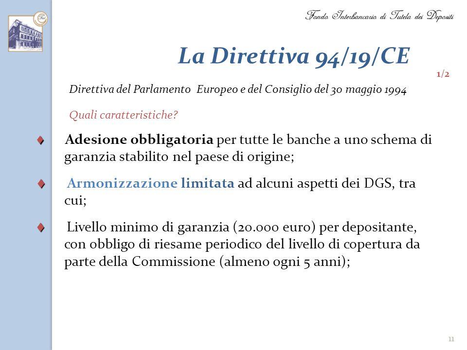 11 La Direttiva 94/19/CE Adesione obbligatoria per tutte le banche a uno schema di garanzia stabilito nel paese di origine; Armonizzazione limitata ad