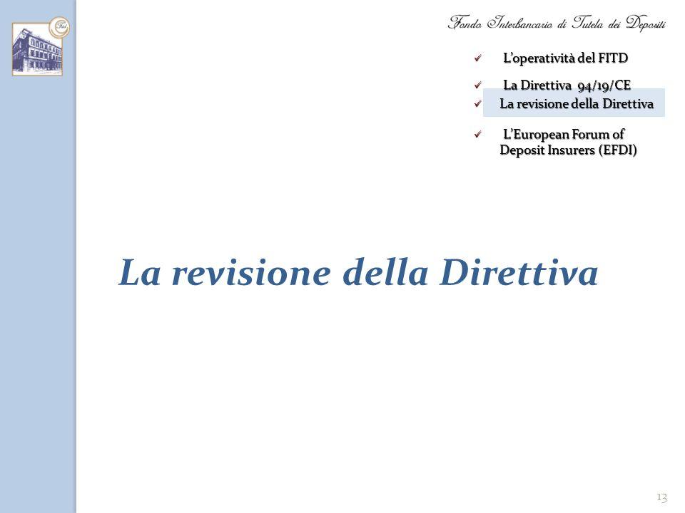 13 La revisione della Direttiva Loperatività del FITD Loperatività del FITD La Direttiva 94/19/CE La Direttiva 94/19/CE La revisione della Direttiva L