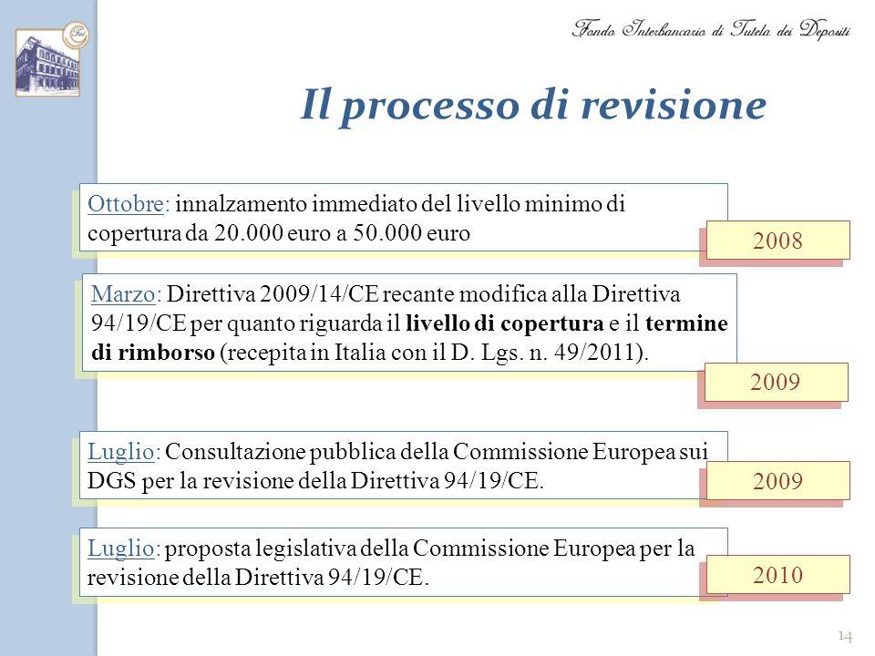 14 Il processo di revisione Ottobre: innalzamento immediato del livello minimo di copertura da 20.000 euro a 50.000 euro 2008 Marzo: Direttiva 2009/14