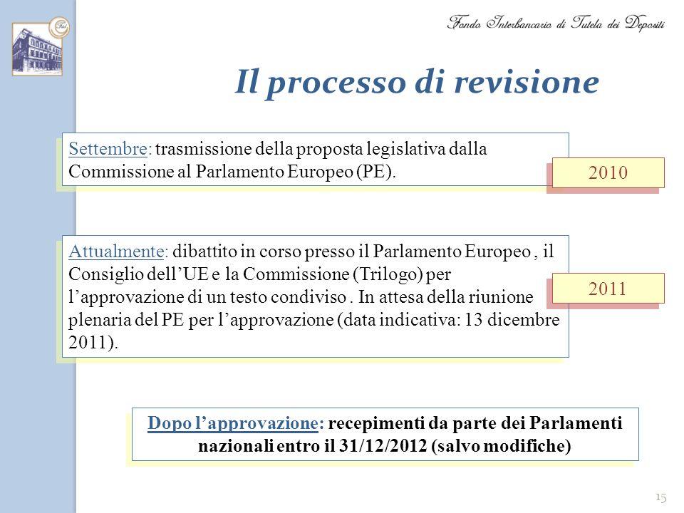 15 Il processo di revisione Settembre: trasmissione della proposta legislativa dalla Commissione al Parlamento Europeo (PE). 2010 Attualmente: dibatti