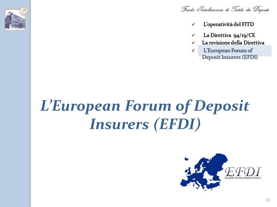 18 LEuropean Forum of Deposit Insurers (EFDI) Loperatività del FITD Loperatività del FITD La Direttiva 94/19/CE La Direttiva 94/19/CE La revisione del