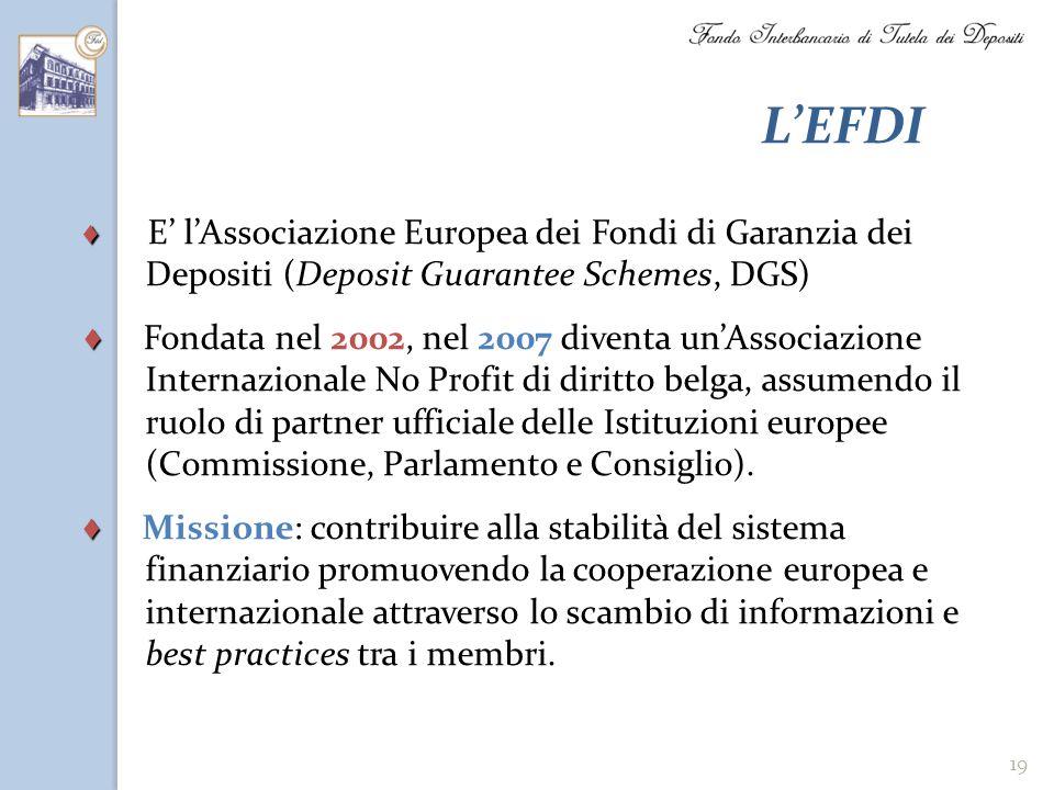 19 LEFDI E lAssociazione Europea dei Fondi di Garanzia dei Depositi (Deposit Guarantee Schemes, DGS) Fondata nel 2002, nel 2007 diventa unAssociazione